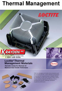 Loctite Thermal Management